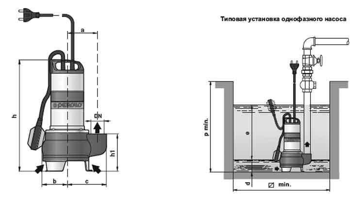 Типовая установка фекального насоса Pedrollo MCm 10/50.