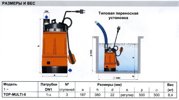 Технические характеристики серии TOP multi II